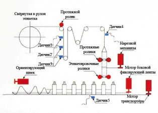 label1_scheme